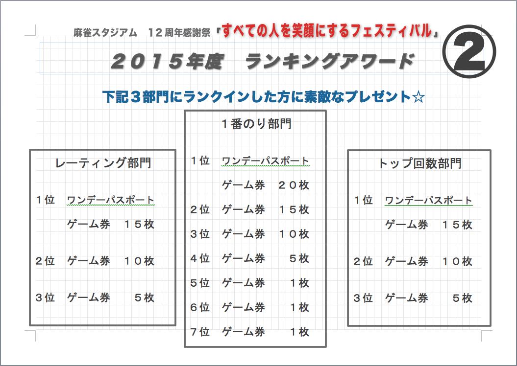 2015年度ランキングアワード
